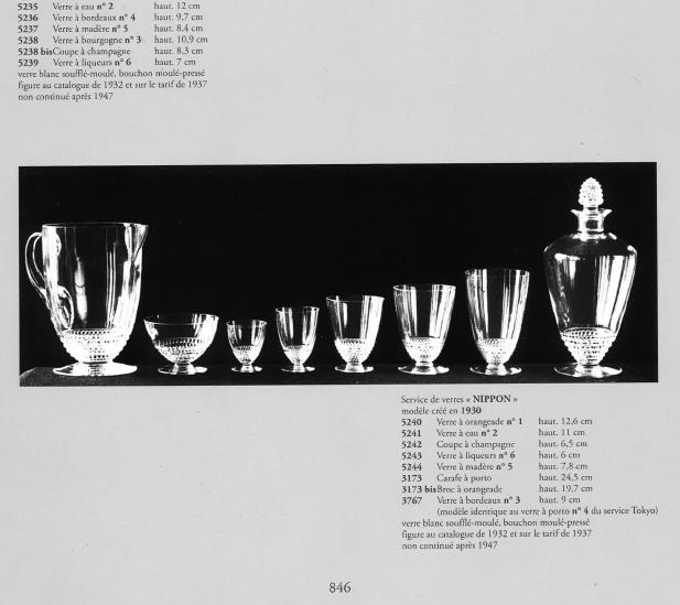 グラスウェア「ニッポン ウォーターグラス 高さ12.6cm(容量240ml)」