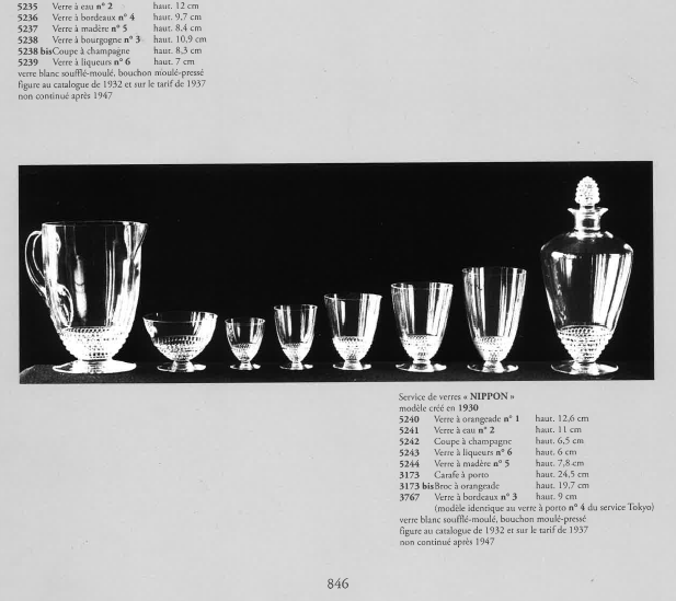 グラスウェア「ニッポン ワイングラス 高さ9.2cm(容量140ml)」